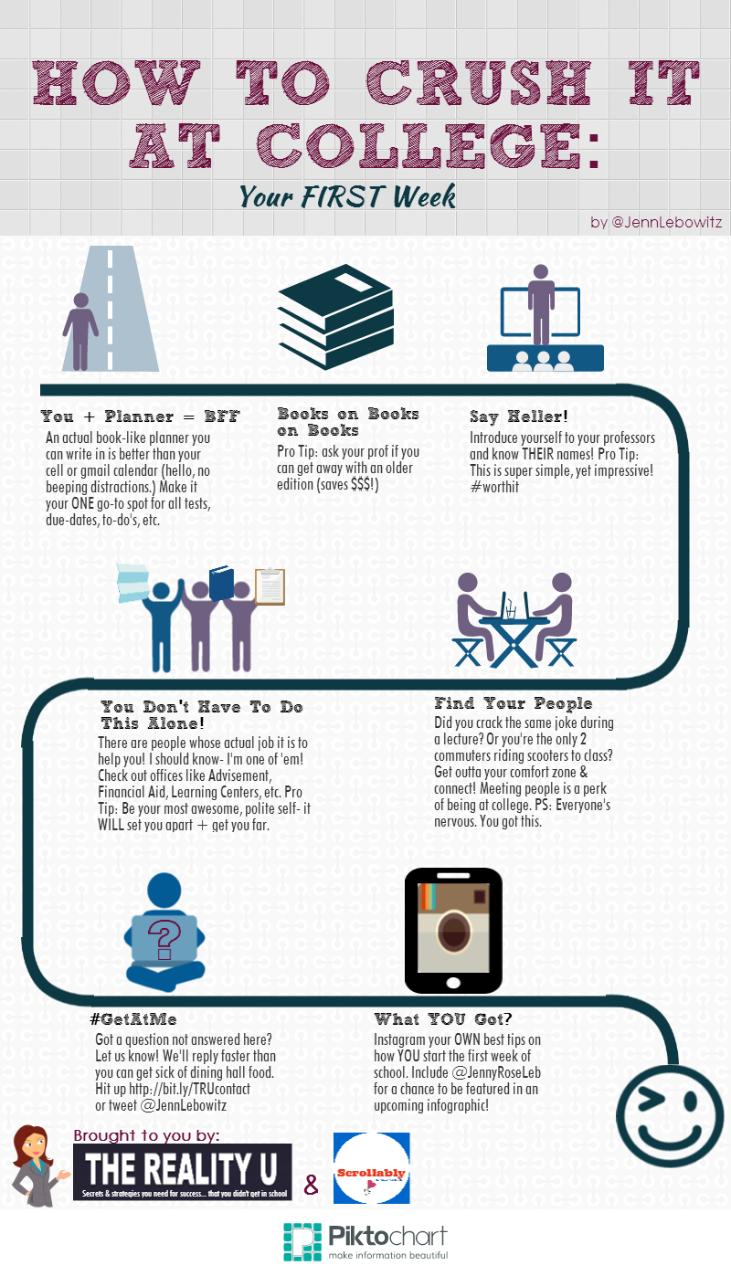 Welcome back to #school! Enjoy your #success with this #infographic