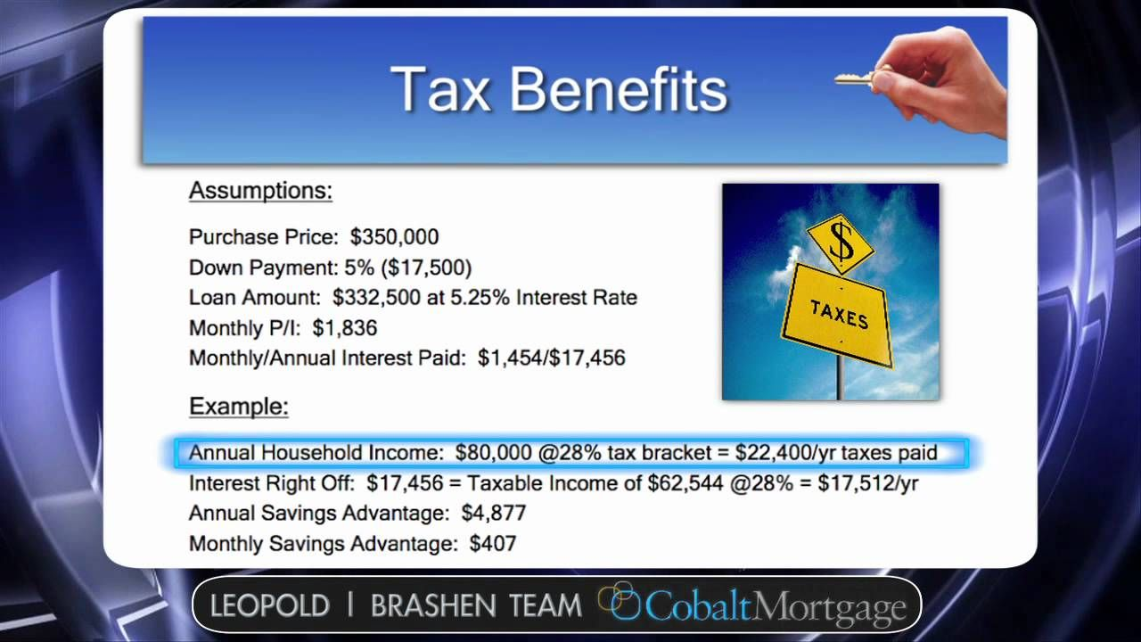 Home Business Tax Deductions 2019 Past Home Business Insurance