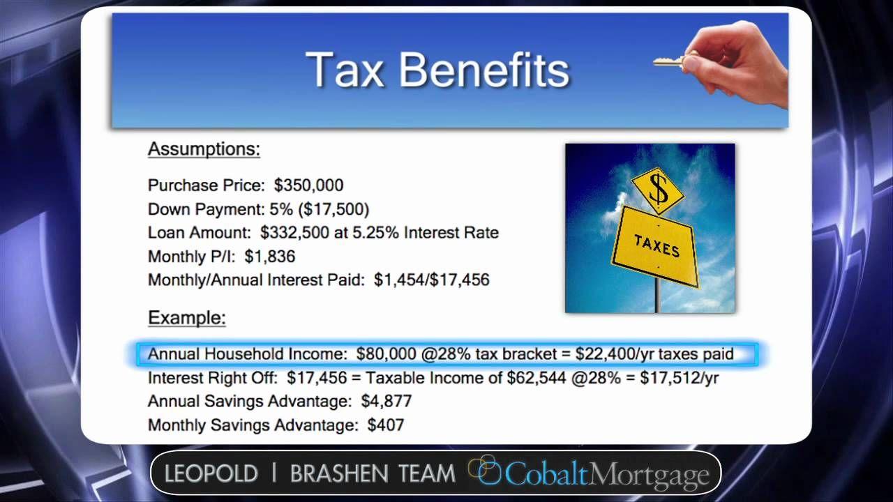 Mortgage Interest Tax Deduction 2019 Mortgage Interest Tax