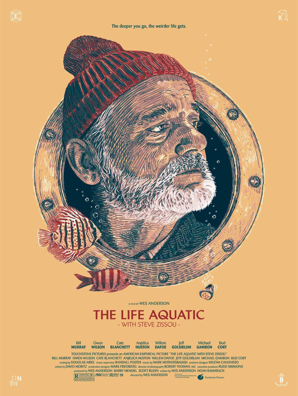 The Life Aquatic with Steve Zissou - movie poster ...