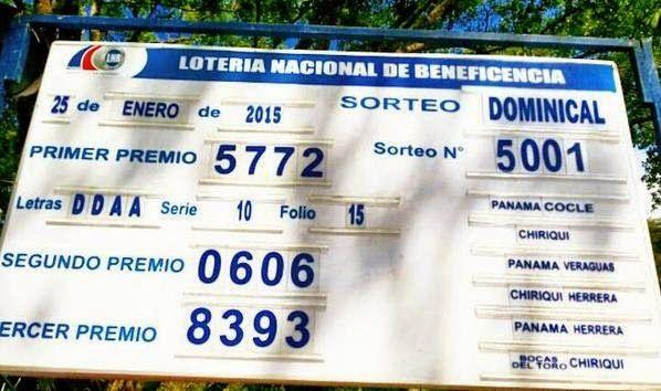 Sorteo del 25 de Enero de 2015 Loteria Nacional de Panama