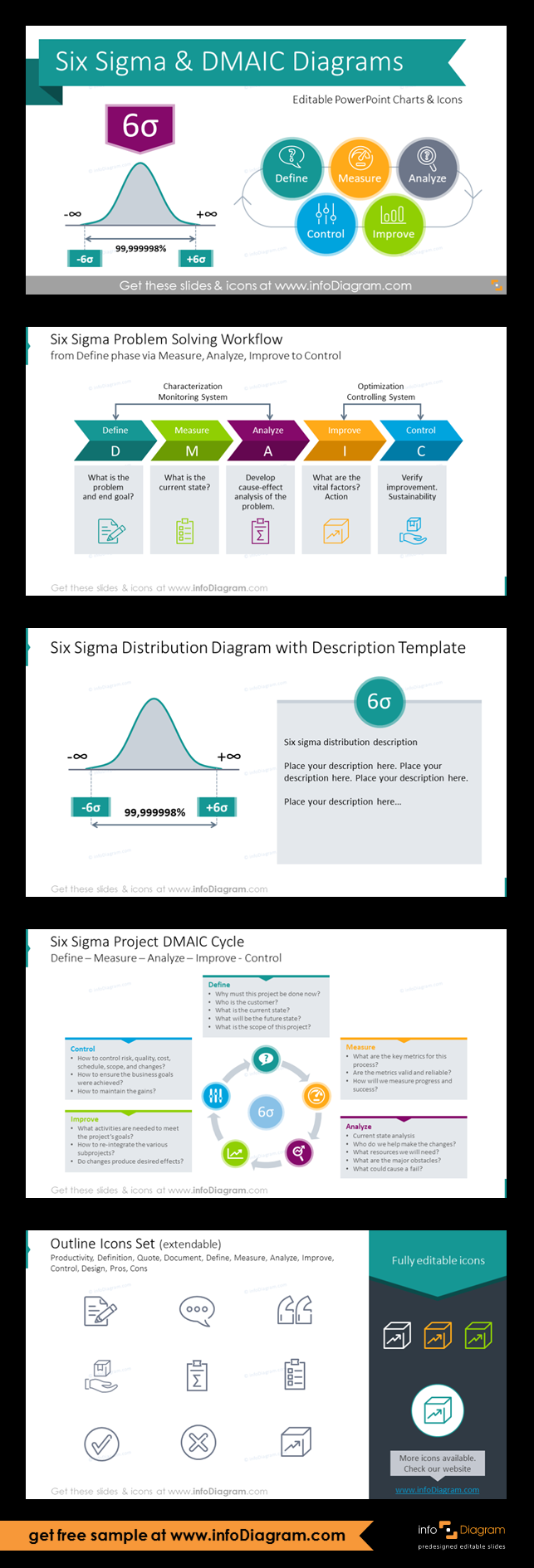 powerpoint template for six sigma training and presentation materials six sigma problem solving workflow six sigma distribution diagram with description  [ 643 x 1890 Pixel ]