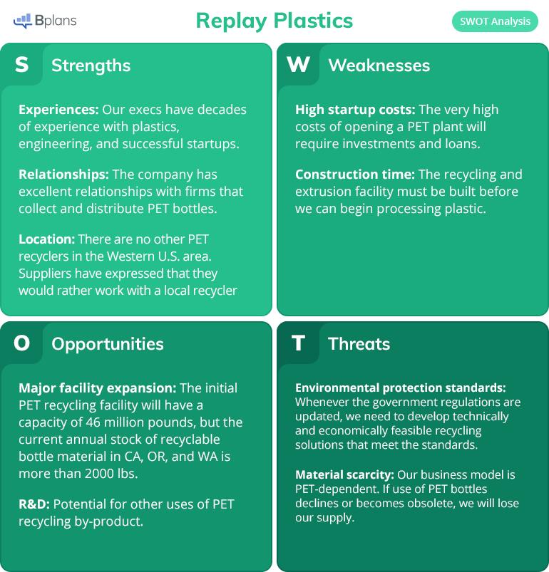 Strategic Analysis Report Template (4) PROFESSIONAL