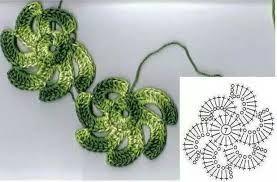 Resultado de imagem para pinterest artesanato croche