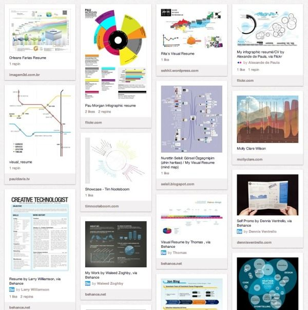 1000+ images about Visual Resume - Using Infographics & Pinterest ...
