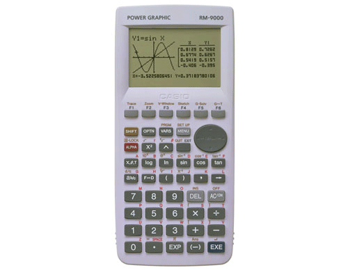 Overhead Projectable Calculator To Be Used With The Fx 9750gplus