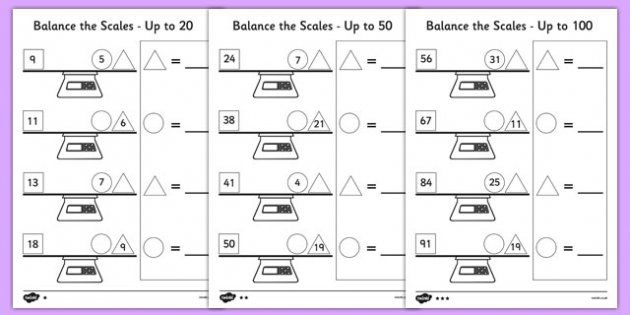 Balancing Number Sentences Worksheet Ks2 Worksheets Ecuaciones