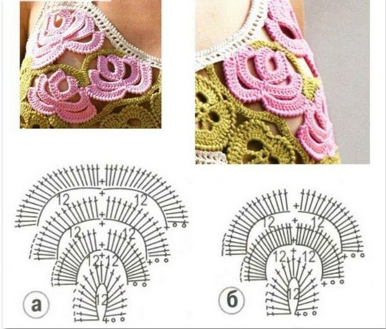 motivos de crochet | Top Motivo Aplique Patron - Patrones Crochet ...
