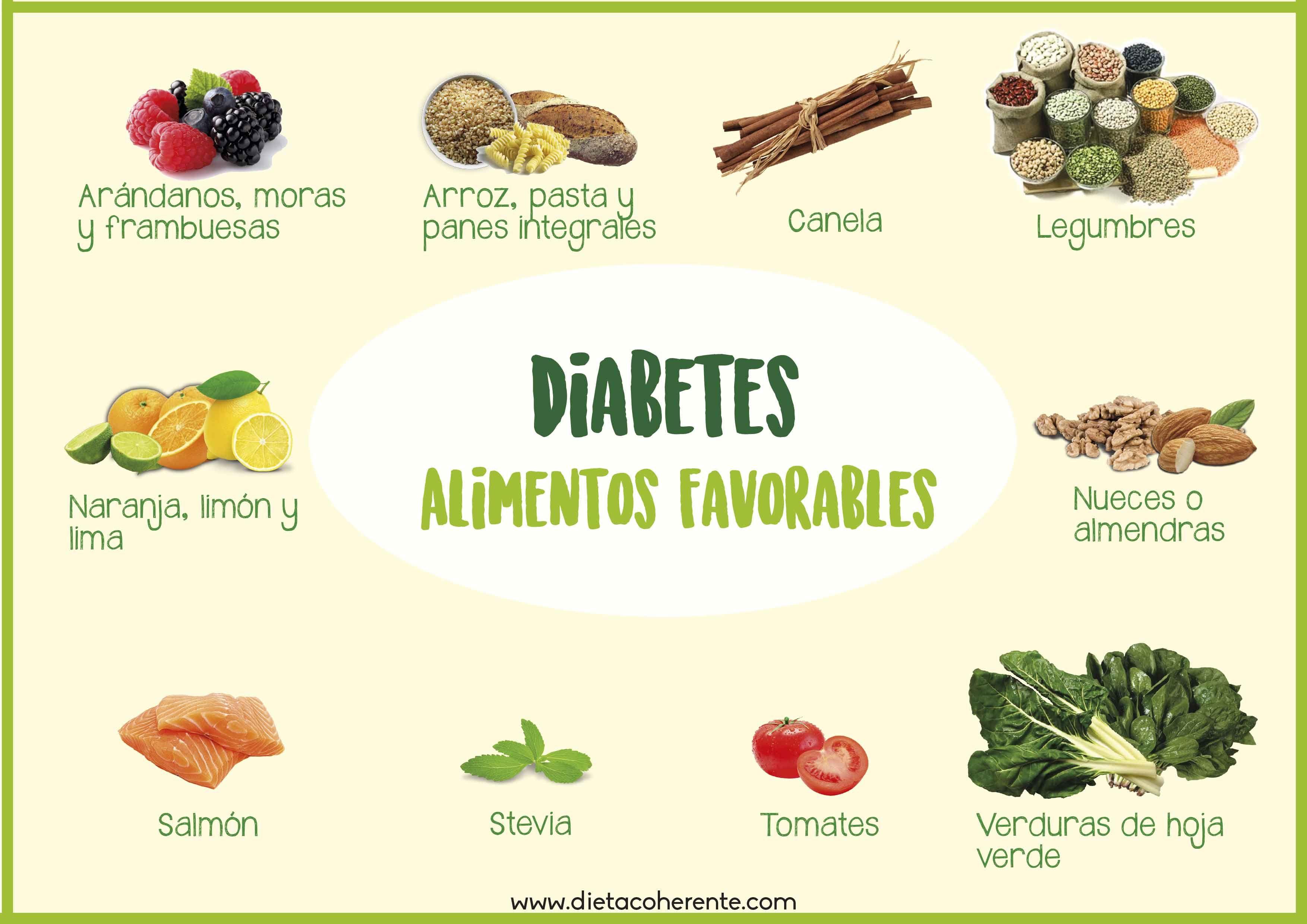 Ebook controla tu DIABETES - Alimentacion para diabeticos..