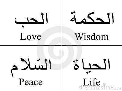 The Word Love In Arabic Arabic Words Isolated On White With Their Meaning In English For