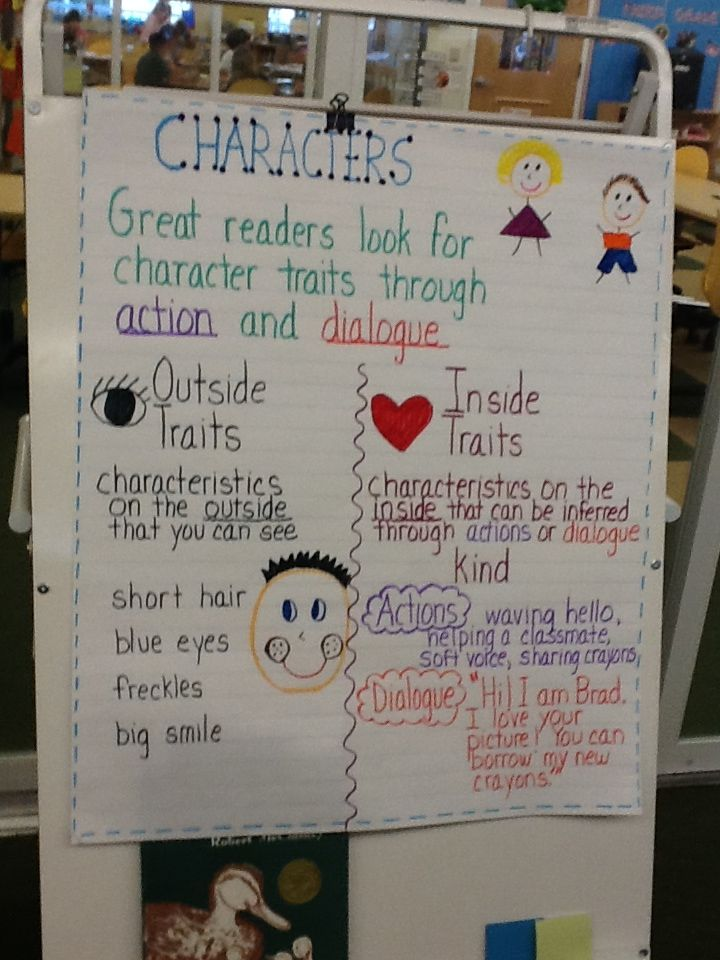 The third graders are learning that great readers look for character traits through action and dialogue.