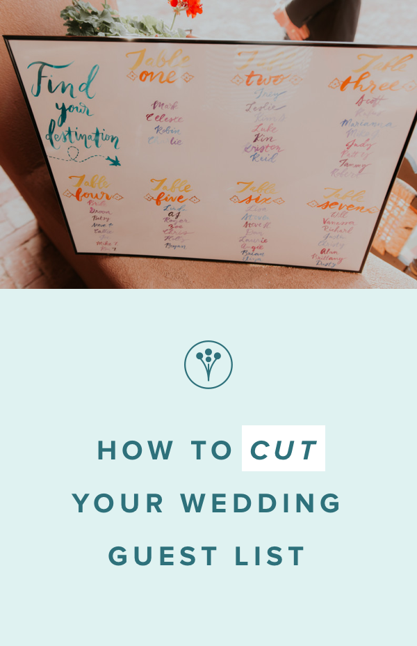 Pin On Wedding Etiquette Advice
