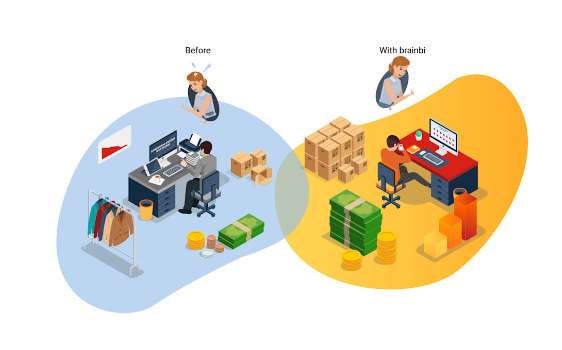 Price Monitoring Online Price Monitoring Brainbi Customer Interaction Marketing Optimization Know Your Customer