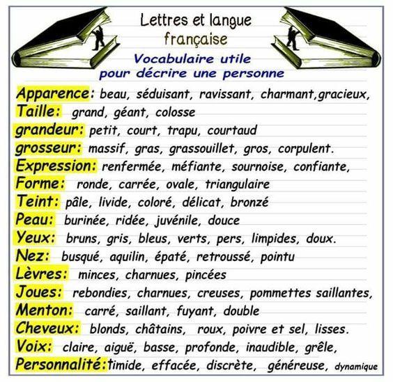Liste De Vocabulaire Francais Les Verbes Les Plus Utilises Liste De Vocabulaire Vocabulaire Francais Apprendre L Anglais