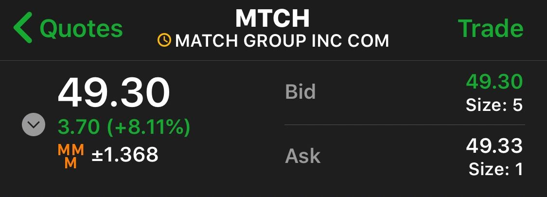 My Mtch Is Killing It Now For Sode To Follow Stocks Trader