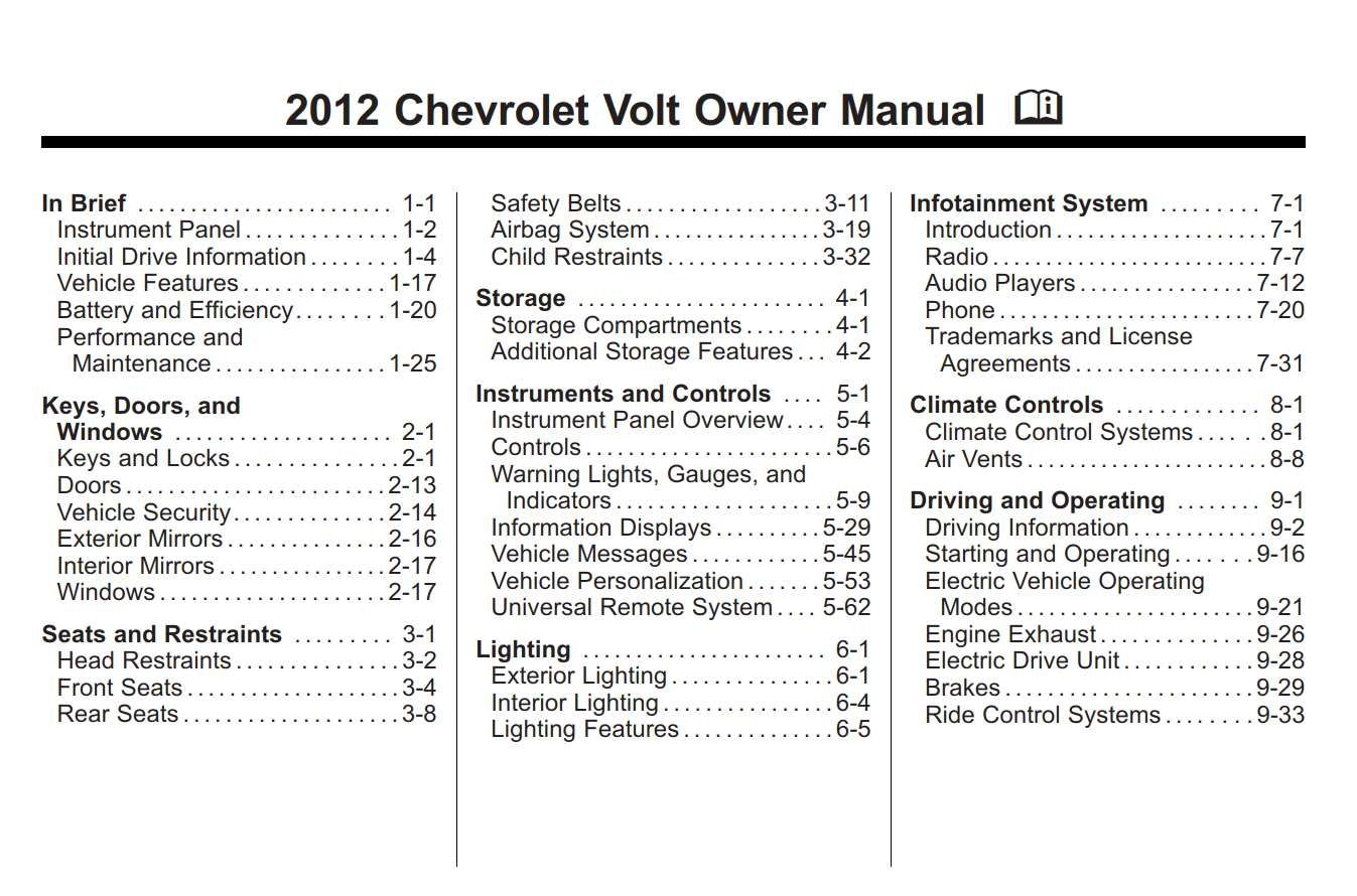Chevrolet Volt 2012 Owner S Manual Has Been Published On Procarmanuals Com Https Procarmanuals Com Chevrolet Vol Owners Manuals Chevrolet Volt Buick Lacrosse