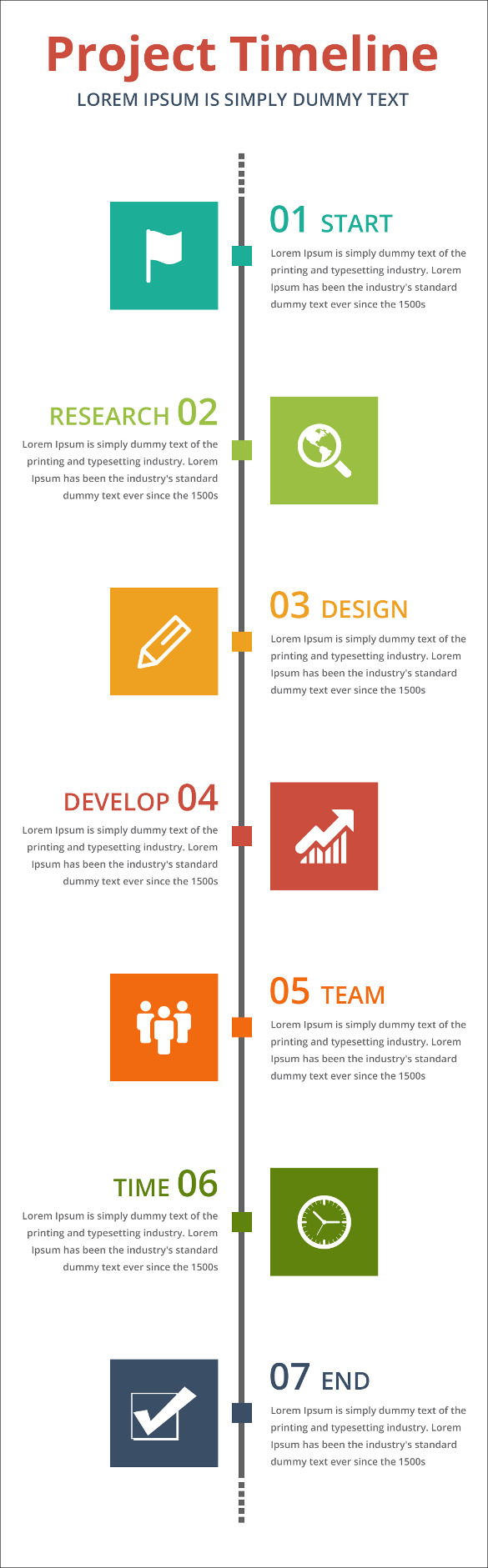 Pin By Lara On Project Planning    Project Timeline