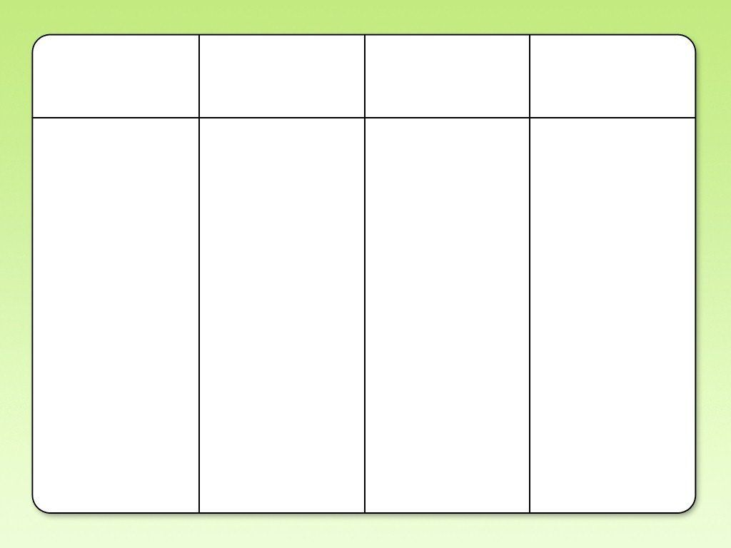 28 3 Column Chart Template In