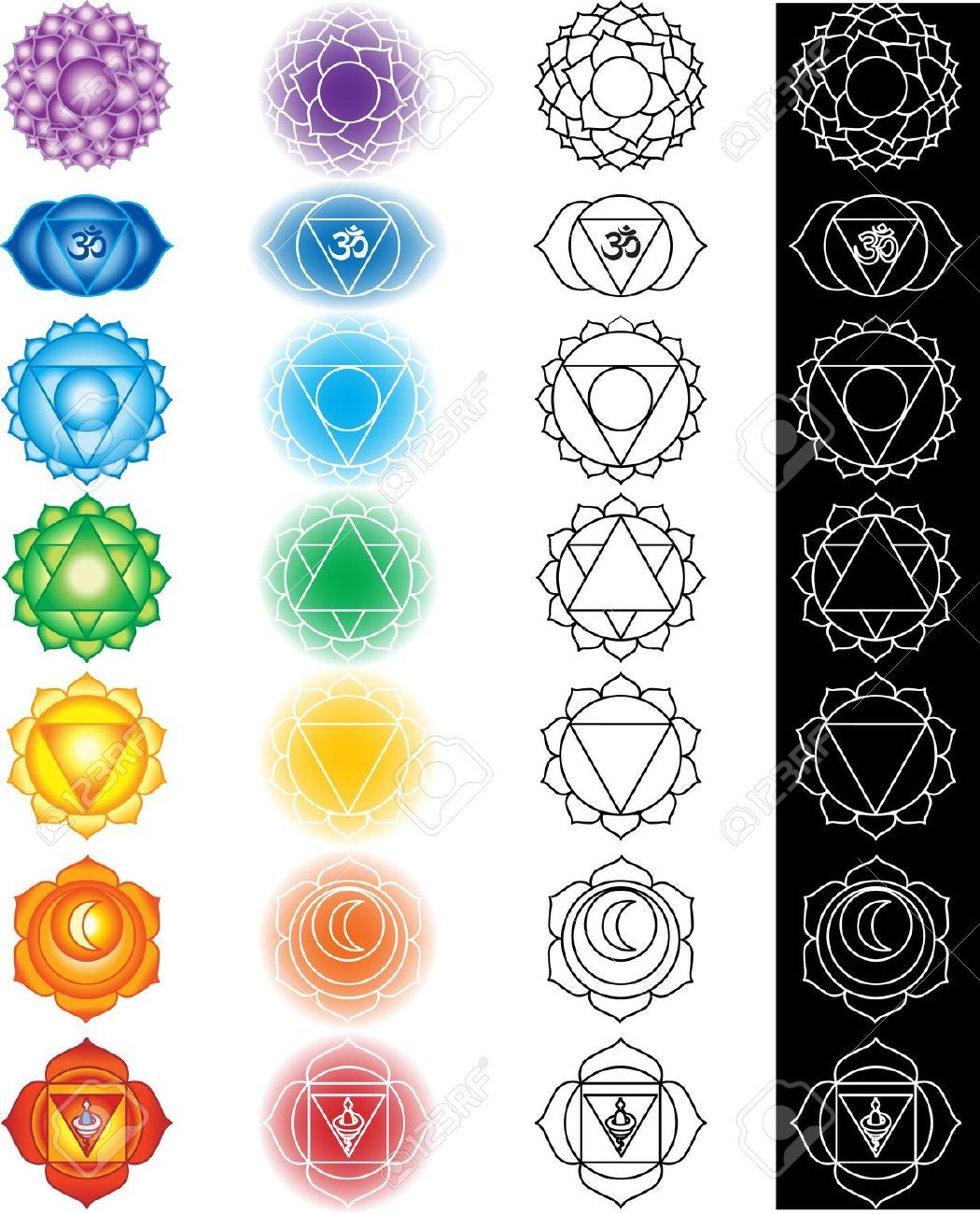 Chakras for beginners easiest explanation ever for the seven symbols biocorpaavc Images