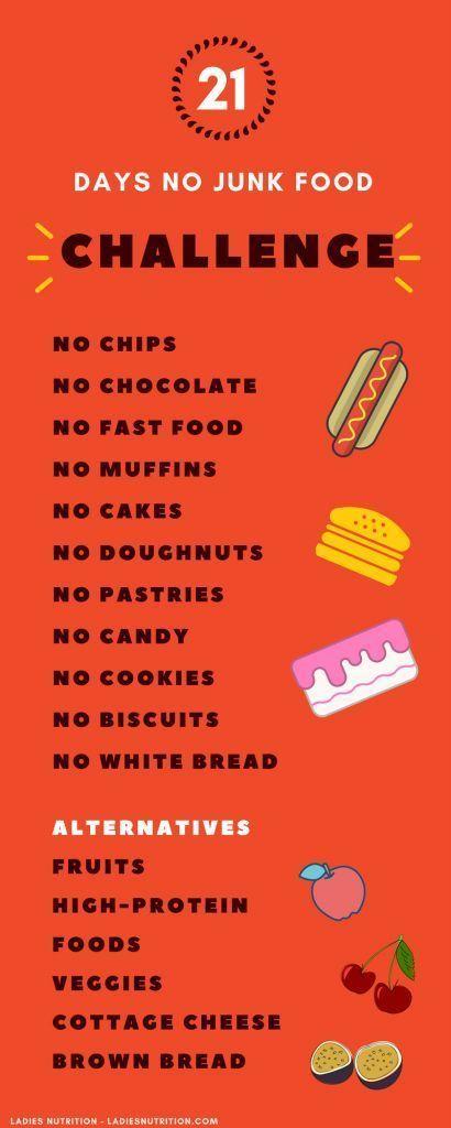21 Tage No Junk Food Challenge - Verabschieden Sie sich von Ihrem ungesunden Lebensstil #planningyourday