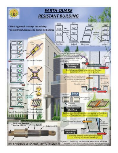 Earthquake Resistant Buildings Earthquake Proof Buildings Eco Architecture Earthquake