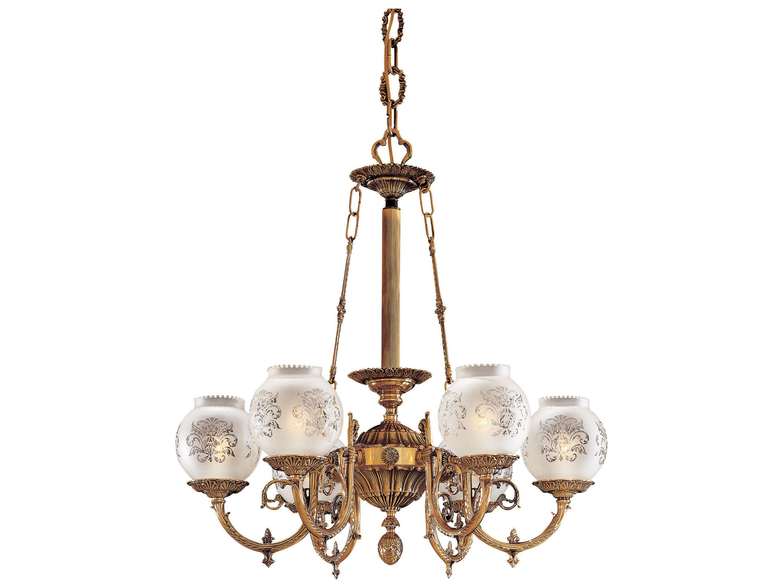 Metropolitan lighting antique classic brass six lights 27 wide metropolitan lighting antique classic brass six lights wide chandelier arubaitofo Gallery