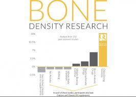 Bone Densitometry for Technologists | Get Your CEU