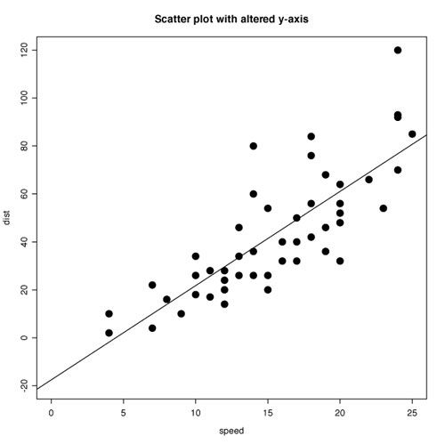 Scatter plot graph google search aba pinterest scatter scatter plot graph google search ccuart Image collections