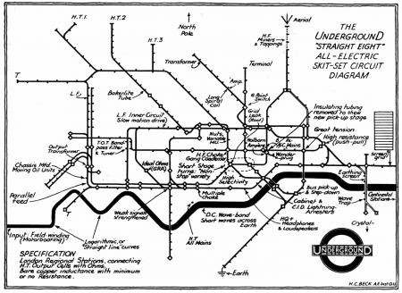 HENRY CHARLES BECK, MATERIAL CULTURE AND THE LONDON TUBE