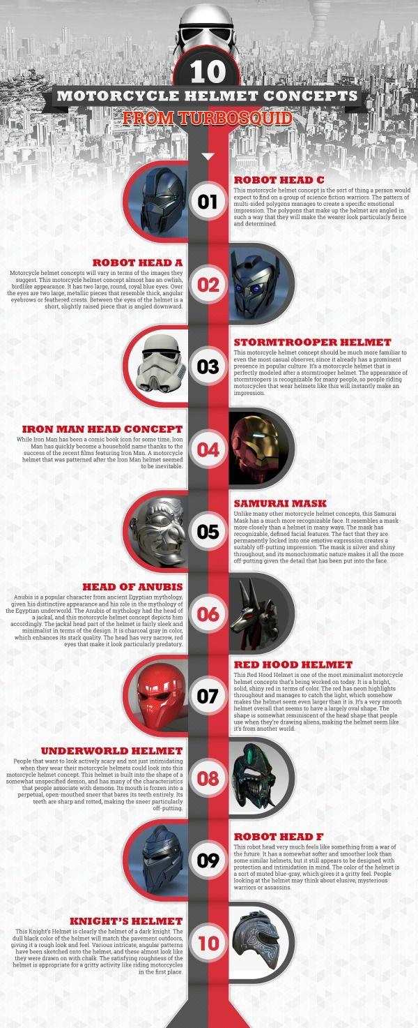 10 Futuristic Helmet Concepts That I Would Buy Today Helmet Concept Futuristic Helmet Motorcycle Helmets