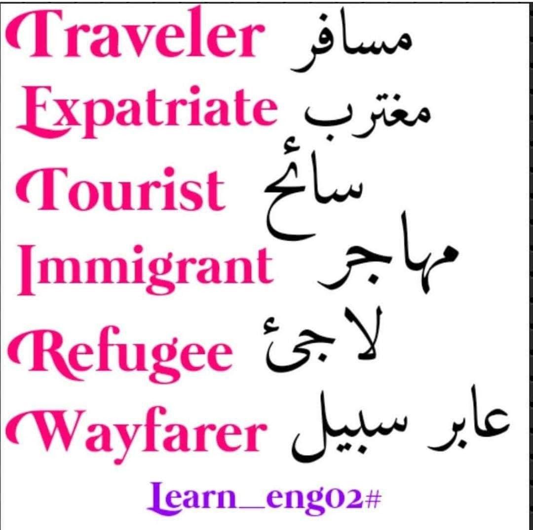 Pin By Eman Ashraf On Learn English English Phrases English Vocabulary Words Learn English Words
