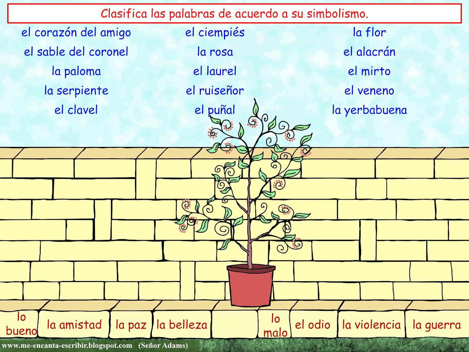 Me encanta escribir en español: Canción: La Muralla (celebrando a Nelson Mandela)