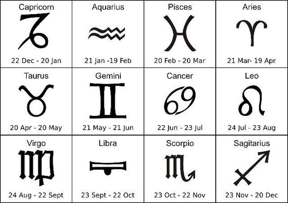 astrology bday signs