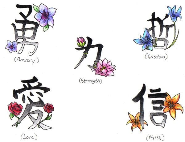 Japanese symbols and their meanings the shadows starting for Japanese koi names