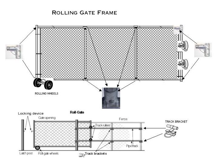 Rolling Gate Roll Gate Chain Link Fence Rolling Gate