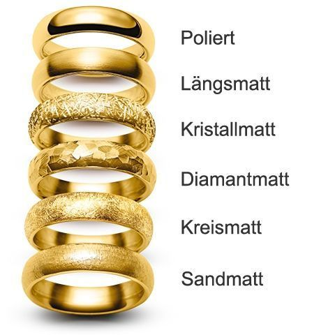 Trauringsystem | HAPPINESS Kollektion - Trauringe, Verlobungsringe und Memoire R...