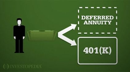 Deferred Annuity Income Streams Definitions