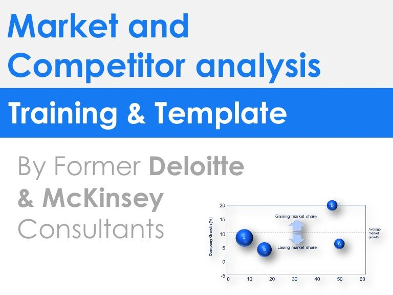 Competitive Analysis Competitor Analysis Template Competitive