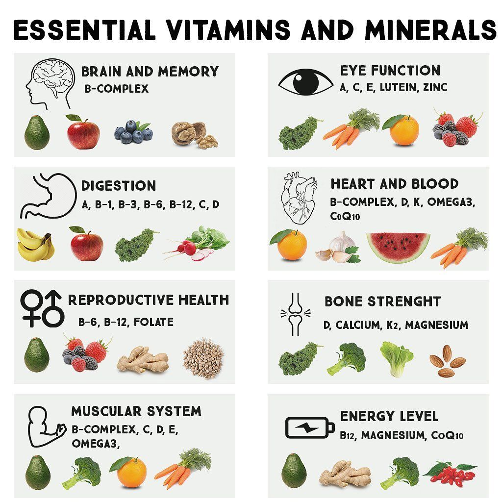 """Shilajit Trace Minerals on Instagram: """"Your body requires essential vitamins and minerals to function 💫"""" 