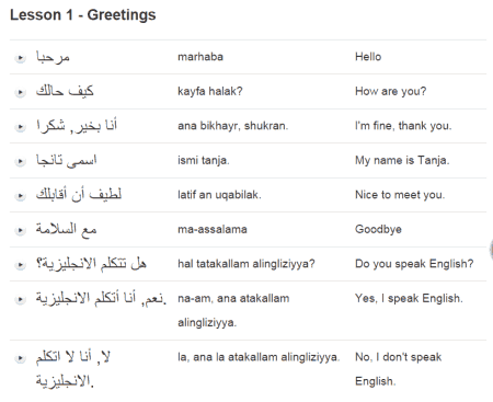 free arabic lessons for beginners online