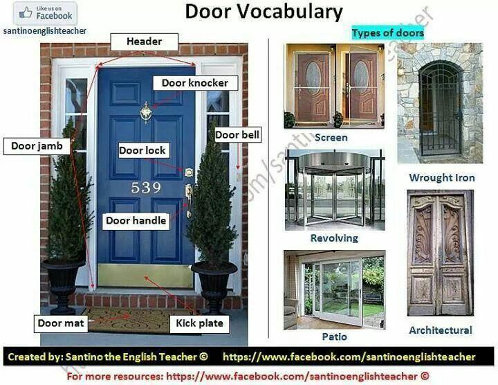 Door & Pin by Cuca Román on IDIOMAS. English vocabulary | Pinterest | Doors Pezcame.Com