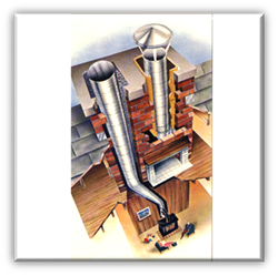 Your Chimney Sweeping And Service Professionals Chimney Design
