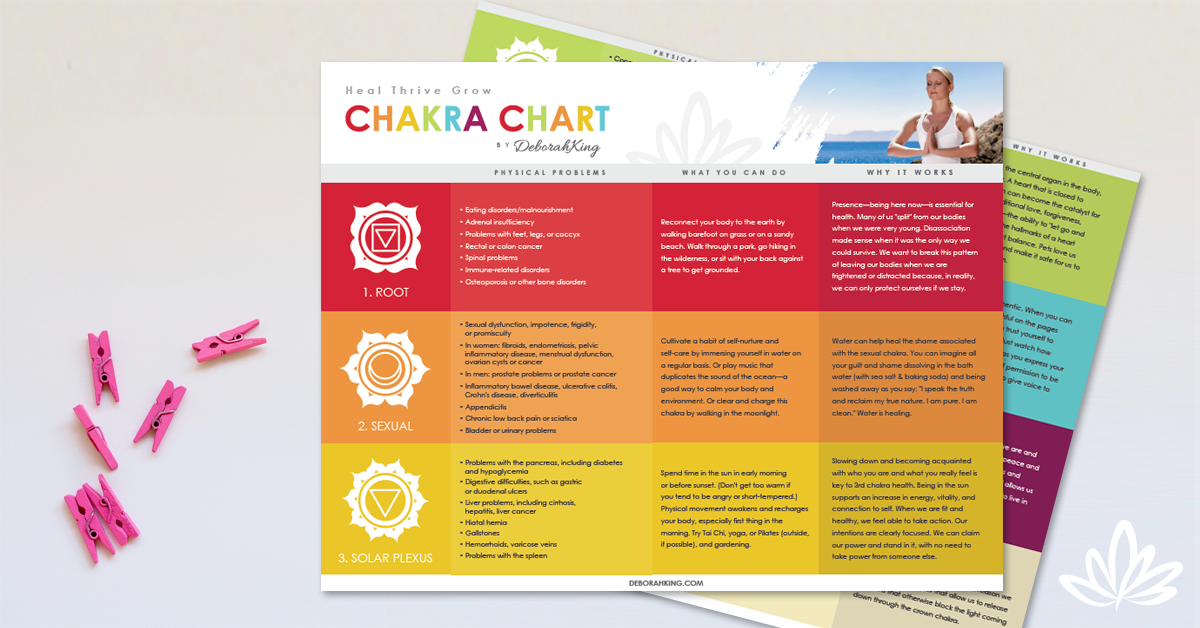 Fibroids And Chakras