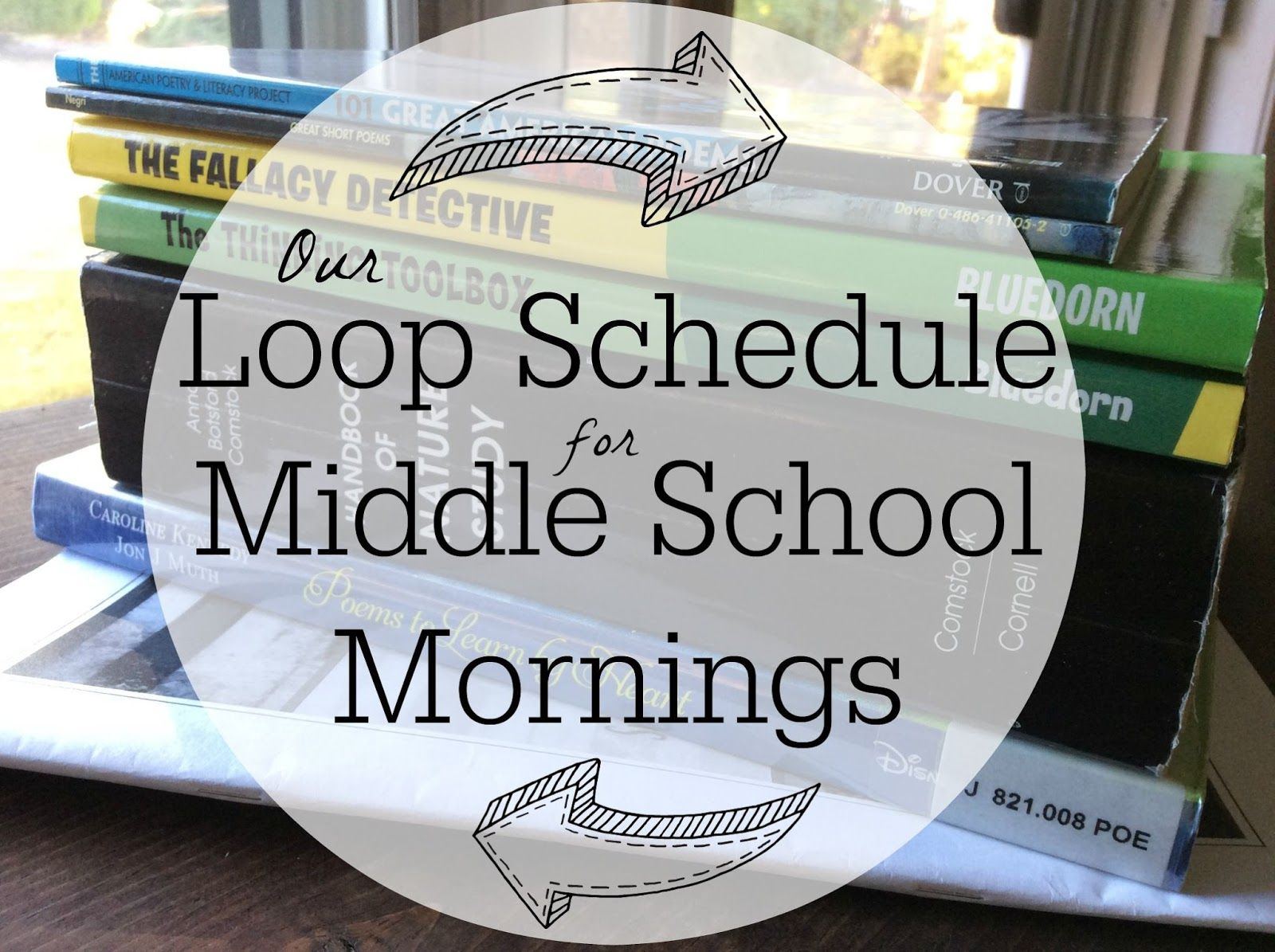 Our Homeschool Loop Schedule For Middle School