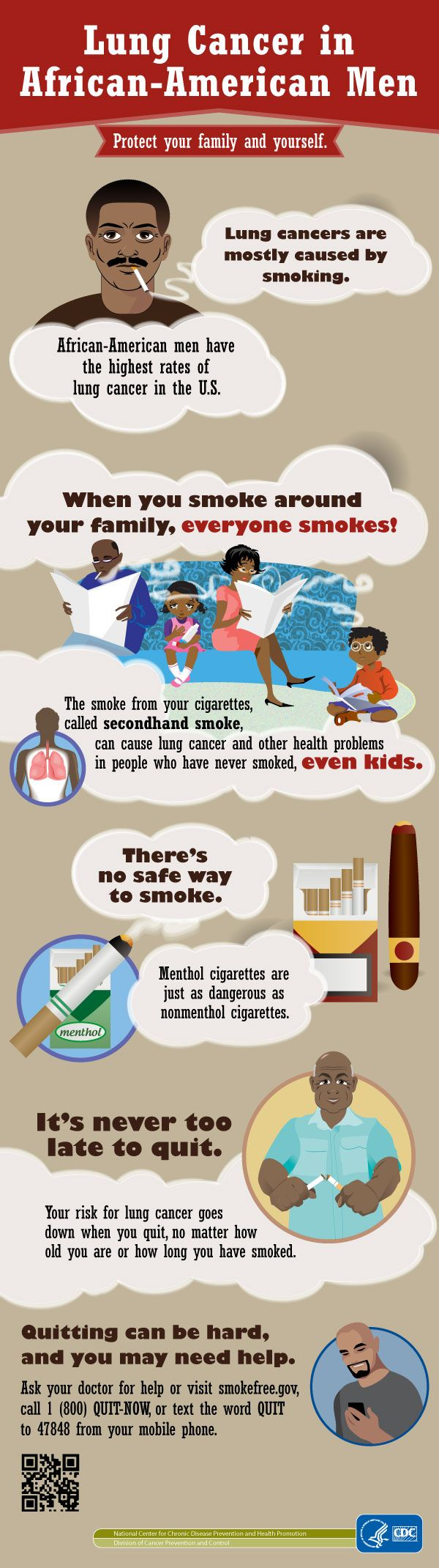 smoking problem in the families Relationships and smoking if you're a smoker, smoking is probably an important part of many of your relationships you may smoke with co-workers, with friends, and with your partners, and when you stop smoking, these relationships might change.