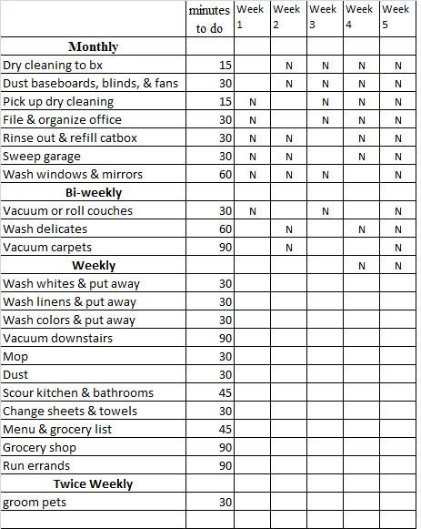 Chore List Template  Moving  Living Military Edition Lesson
