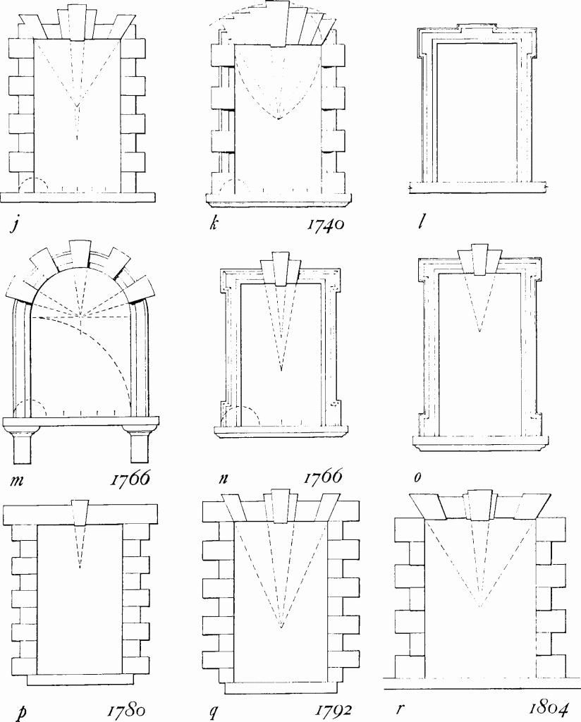Sectional Preface: Architectural Style | British History Online