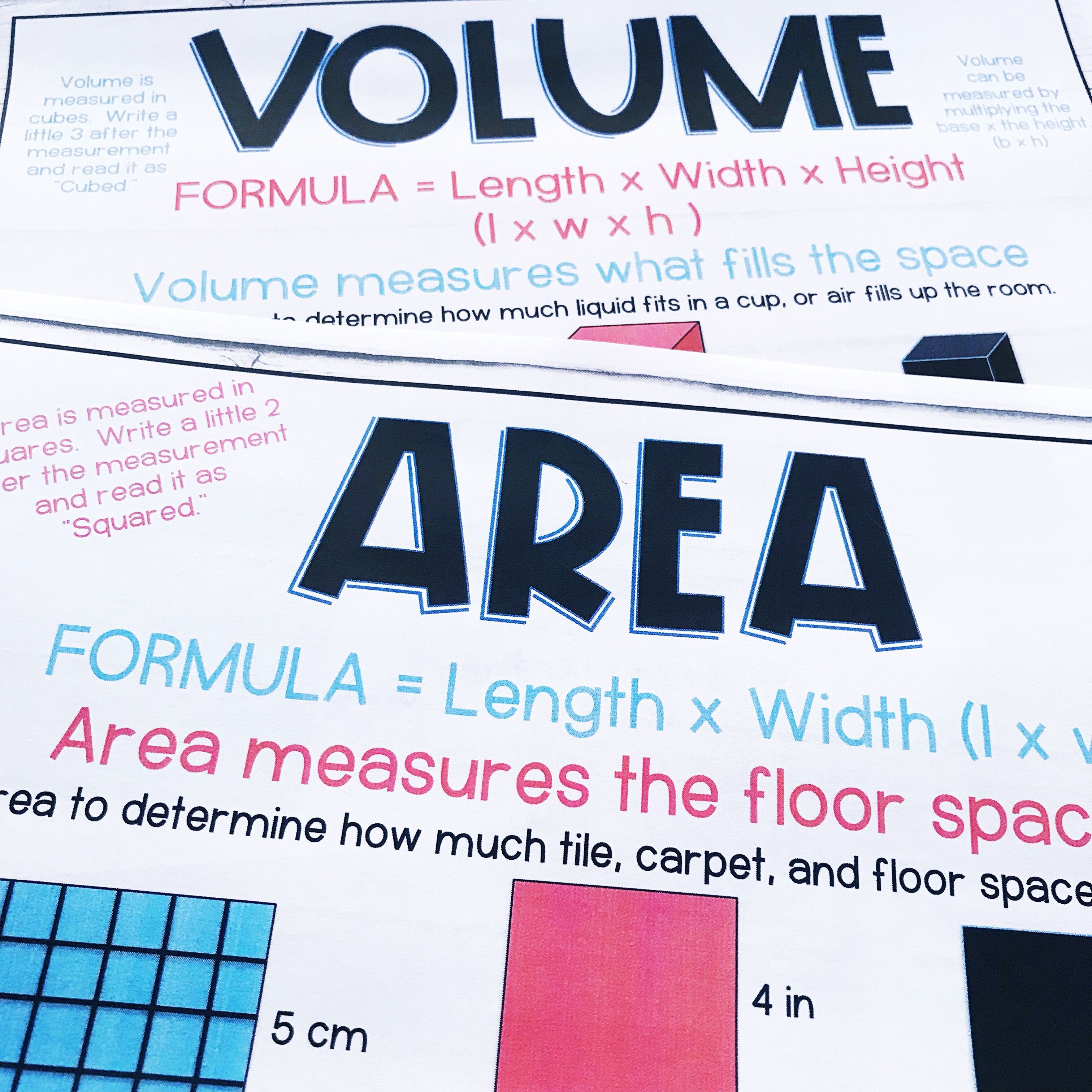 Perimeter Area And Volume Worksheets Anchor Charts And