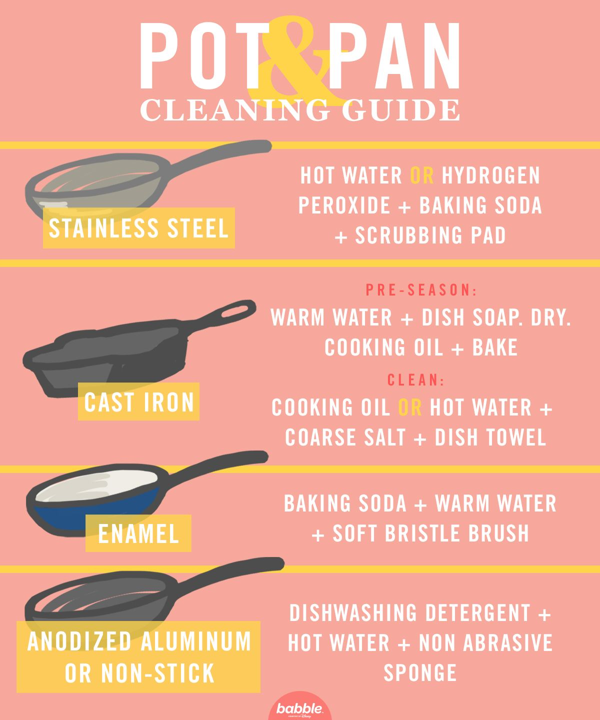 7 Hacks For Cleaning Every Type Of Pot And Pan In Your
