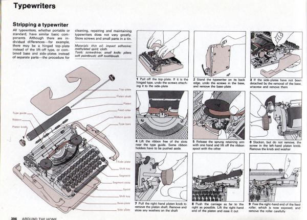 Diy Typewriter Repair With Images